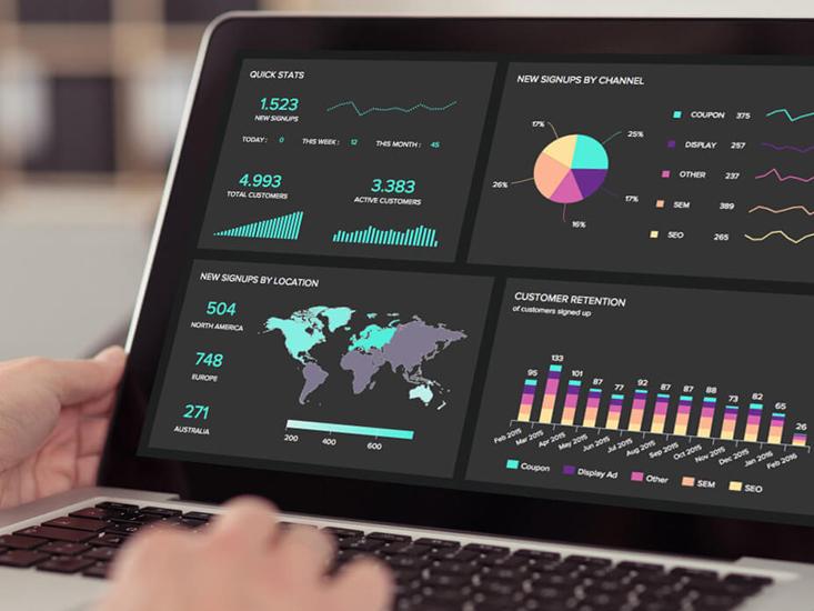 Os KPIs mais importantes em logística
